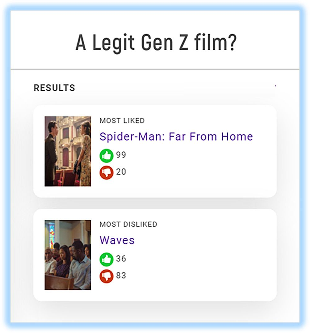 Results brought to you by Motion Picks on Noovie Trivia